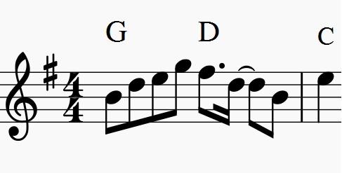 B'zの楽譜の例