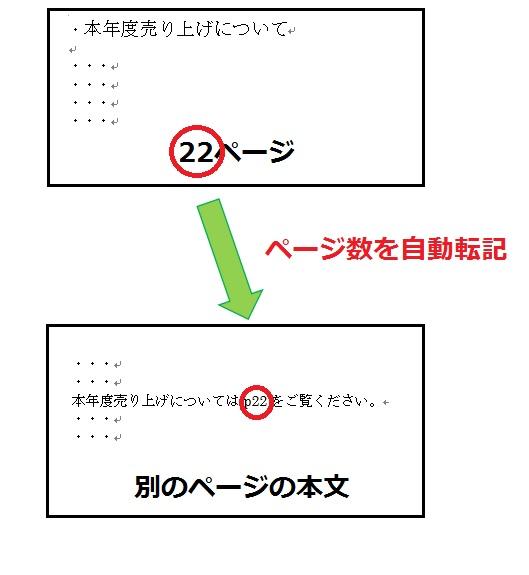 ページ数参照のイメージ