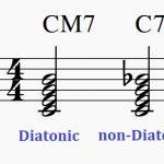 音楽理論におけるセブンスコードについて